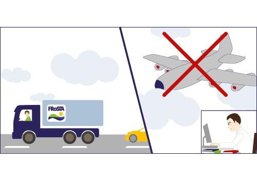 Illustration: Klimaschutz bei FRoSTA (3)